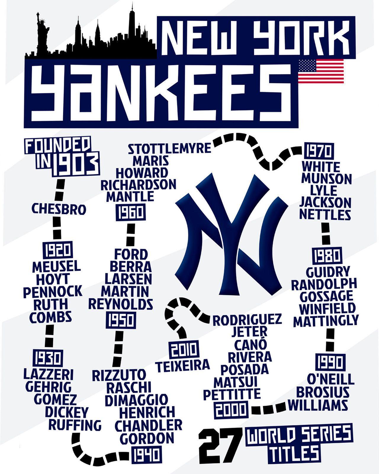 New York Yankees New York Yankees Baseball New York Yankees Yankees Baseball