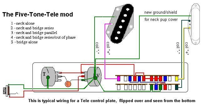 Image result for telecaster wiring 5 way switch | Guitar | Pinterest