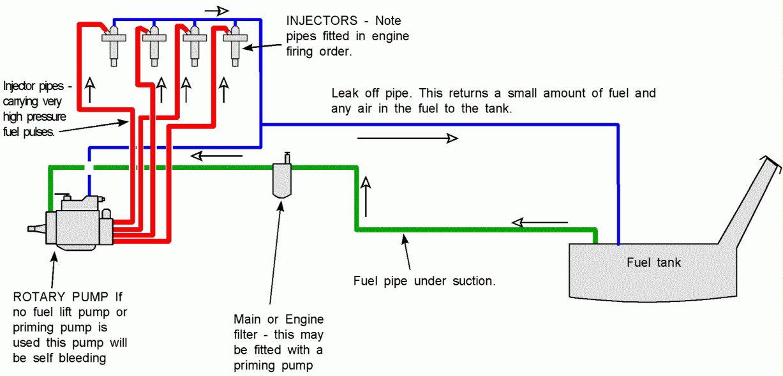 Wiring Diagram Jockey Pump