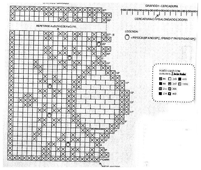 PORTAL DOS CROCHÊS: AMOSTRAS DE BARRADOS DE CROCHÊ