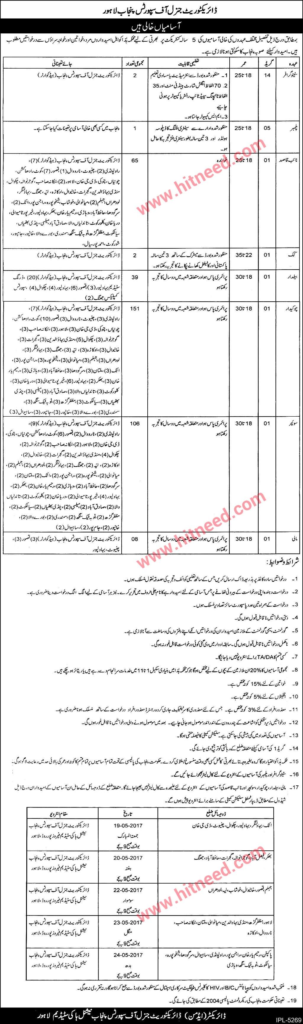 Directorate General Sports Punjab Jobs Announcement Situation