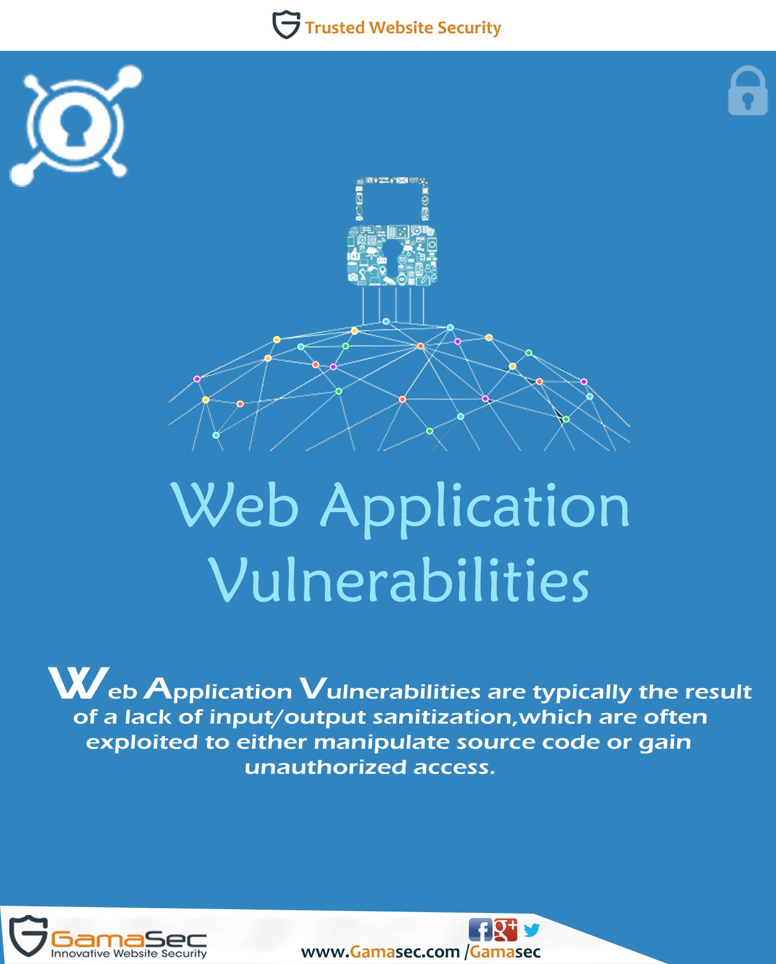 Complete Website Security Solution we are going beyond