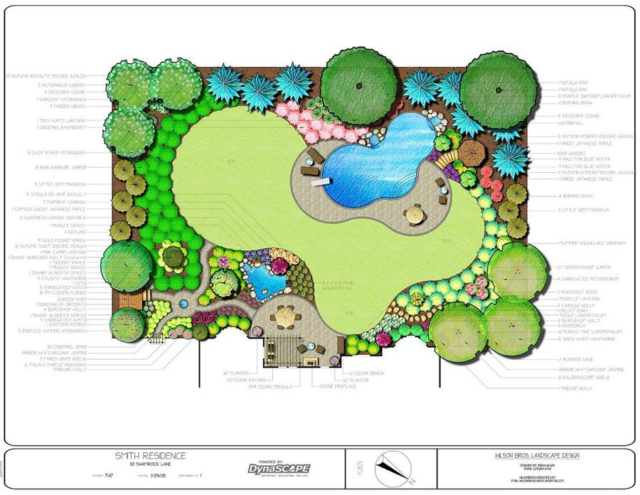 Backyard Landscape Design Plans | Backyard Design & Backyard Ideas