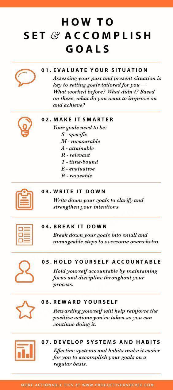 How to Set and accomplish goals (the smarter way) -- productiveandfree.com #productive #productivitygoals #productivitytips #howtobeproductive