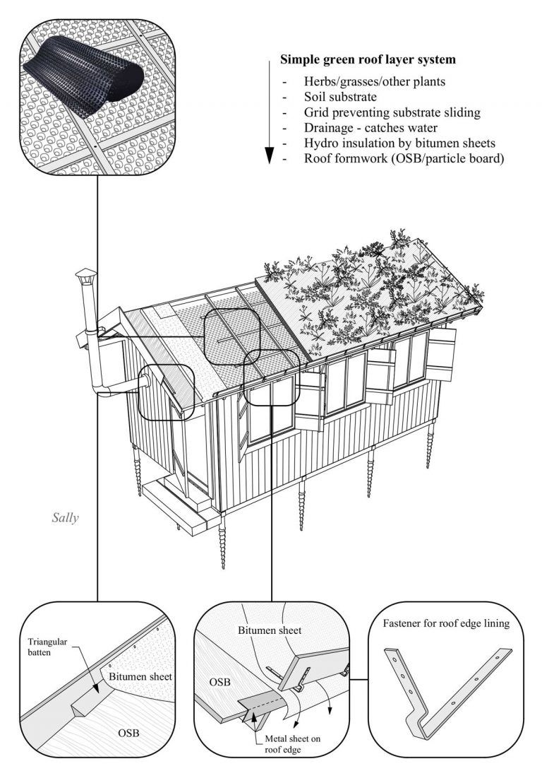 Green Roof Construction Details Small Wooden House Plans Micro Homes Floor Plans Cabin Plans Wooden House Plans Roof Construction Cabin Floor Plans