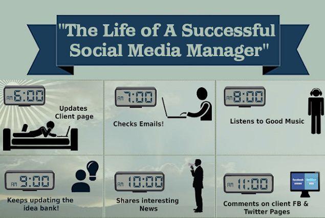 Top 7 Tips For Social Media Marketing 10 essentials, Essentials - social media manager resume