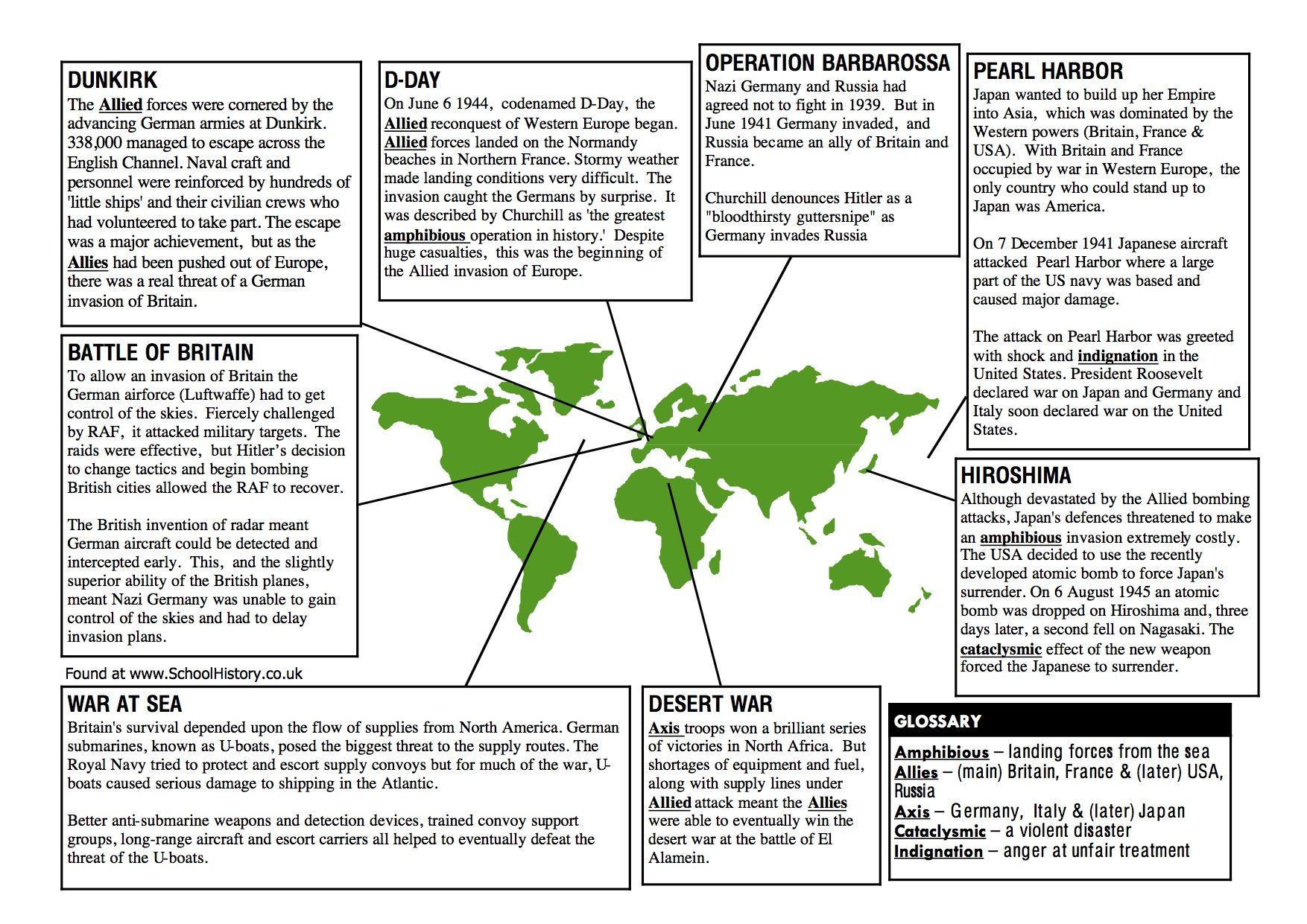 Key Events of World War 2 Facts & Information Worksheet