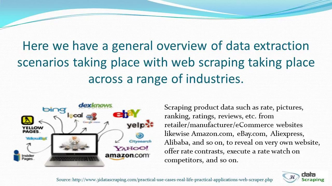 Making uses of #webscraping threads for the organization and also