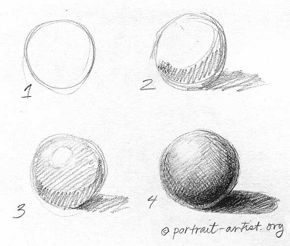 How do you draw a sphere?
