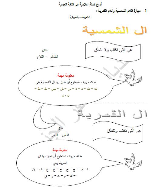 تعليم الإملاء للأطفال Learn Arabic Language Arabic Lessons Education