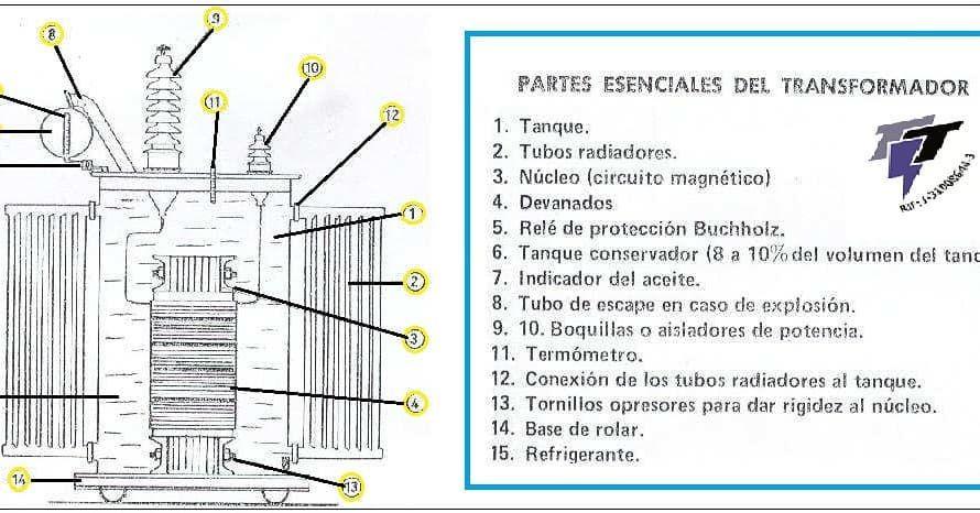 Esquema Termostato Contactor Radiador Termostato Esquemas Electricos Instalacion Electrica