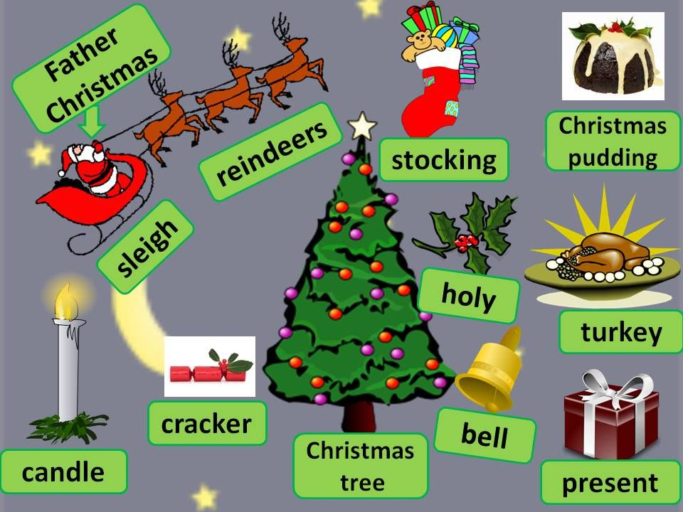 Christmas vocabulary with audio and free online games anglais cycle 3 pinterest - Christmas cycle 3 ...