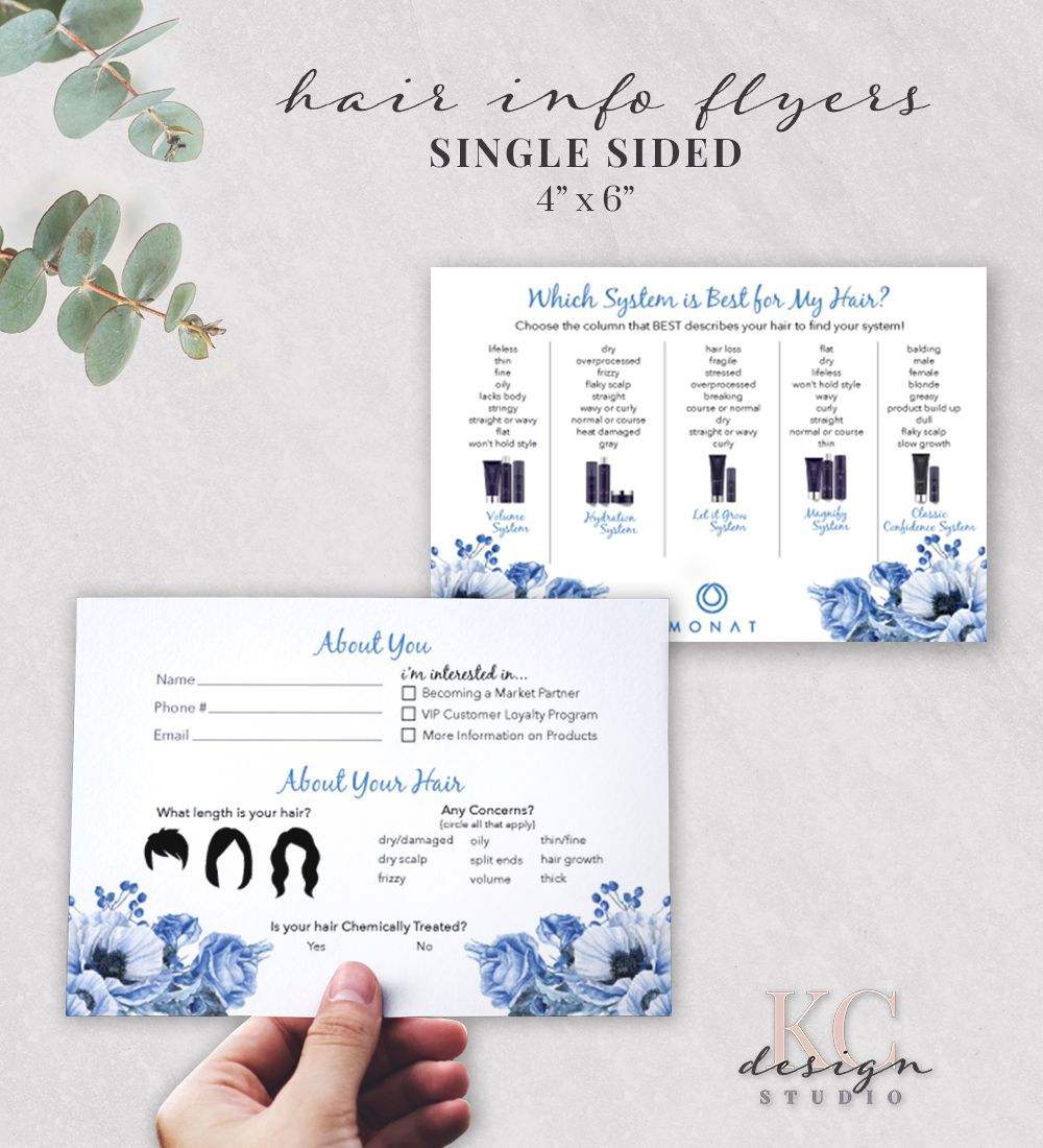 Personalized Monat Cards, Monat Marketing Bundle, Monat