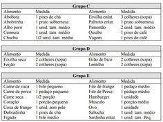 dieta de 1200 calorias grupo de aliementos C - 1200..