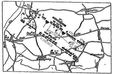 Position des armées sur le champ de bataille de Bouvines