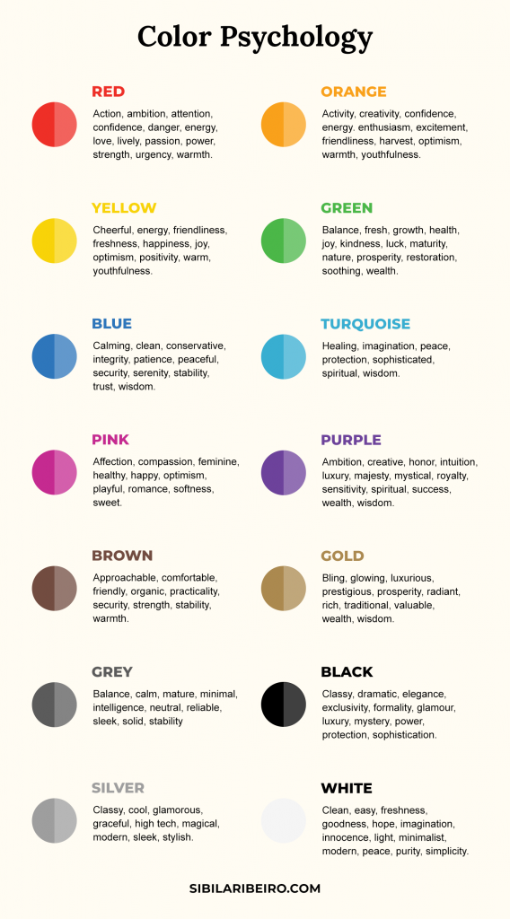 How to Create Your Perfect Website Color Palette