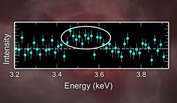 Mysterious signal from the center of the Perseus Cluster ...