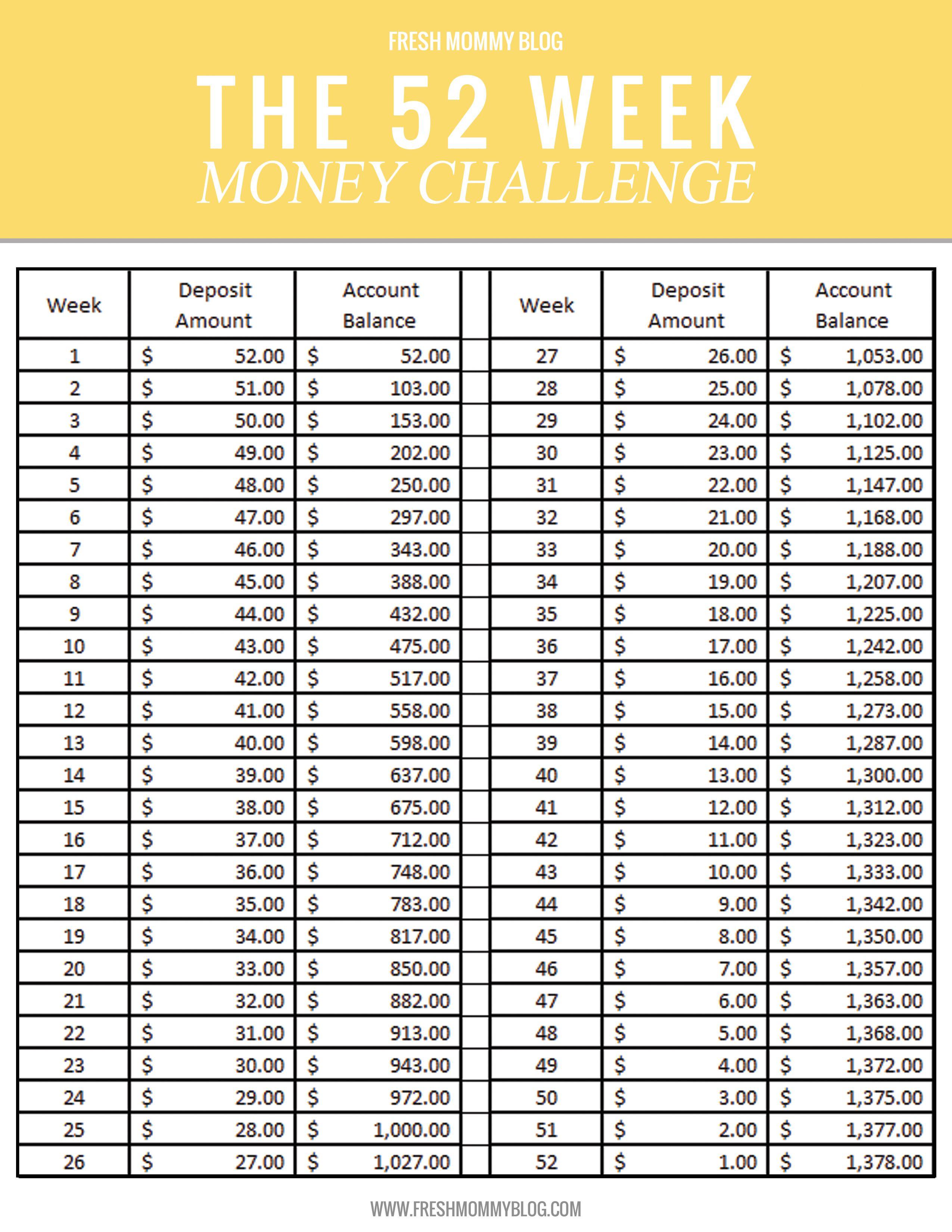 Money Reverse 52 Week Savings