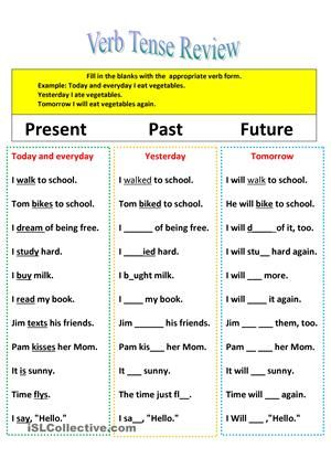 Verb Tense Review for Present, Past, FutureThis is a simple ...