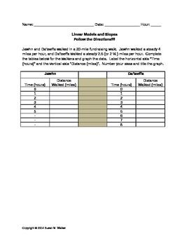 Graphing Linear Function Word Problems 4 Variations of Word Problem