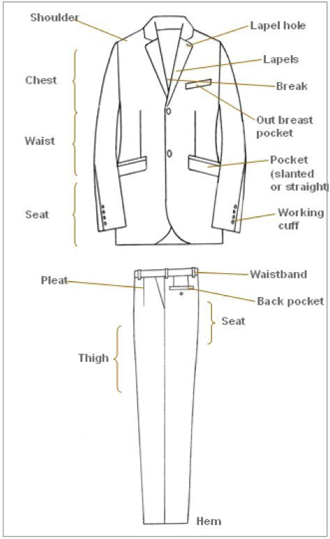 Clothing Terminology With Pictures Google Search Mens
