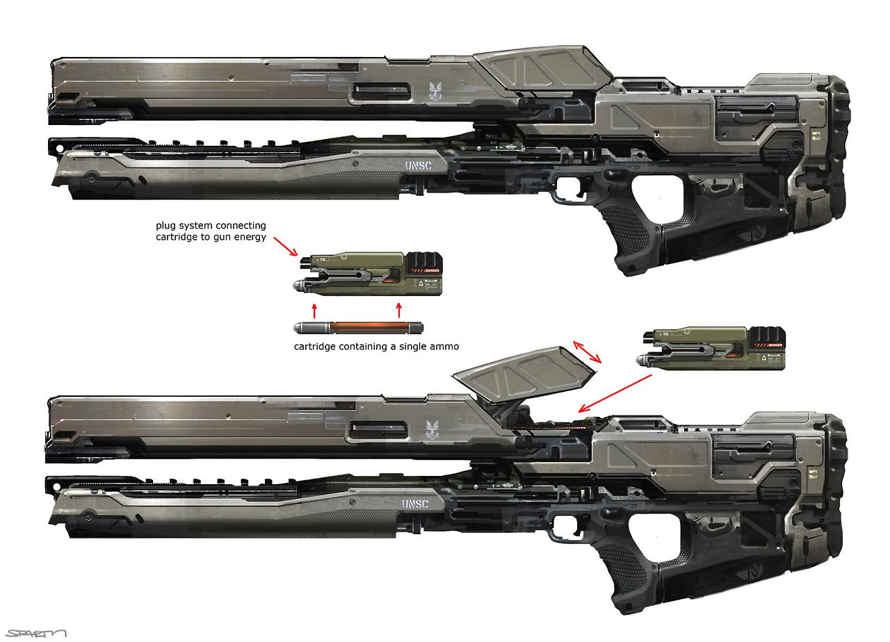 Resultado de imagem para railgun vs coilgun | bows/blasters