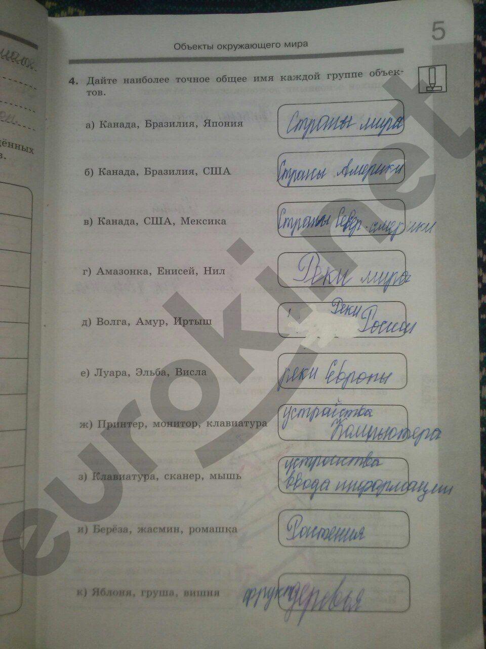 Домашняя работа 4 класс по русскому зеленина