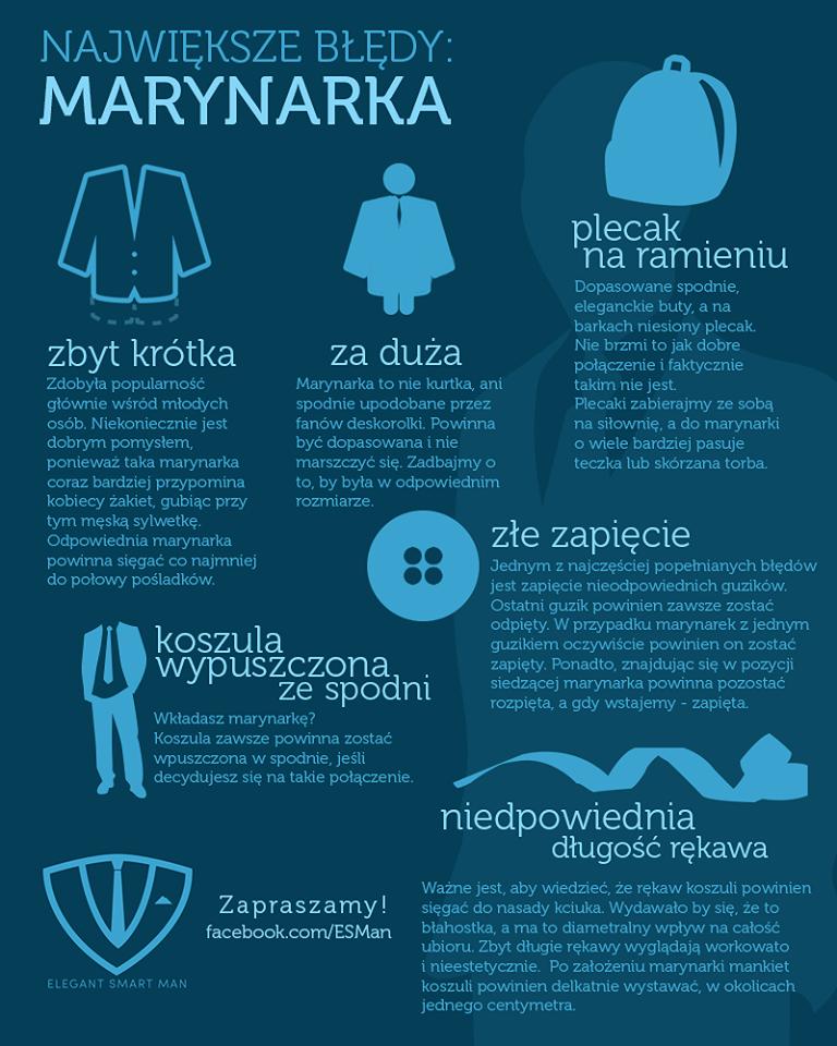 Najwieksze Bledy Marynarka Movies Movie Posters How To Wear