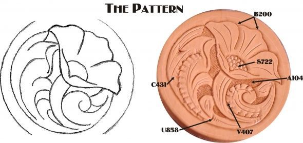 Free Leather Tooling Patterns