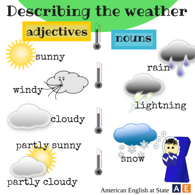 how can we describe weather  here some adjectives and