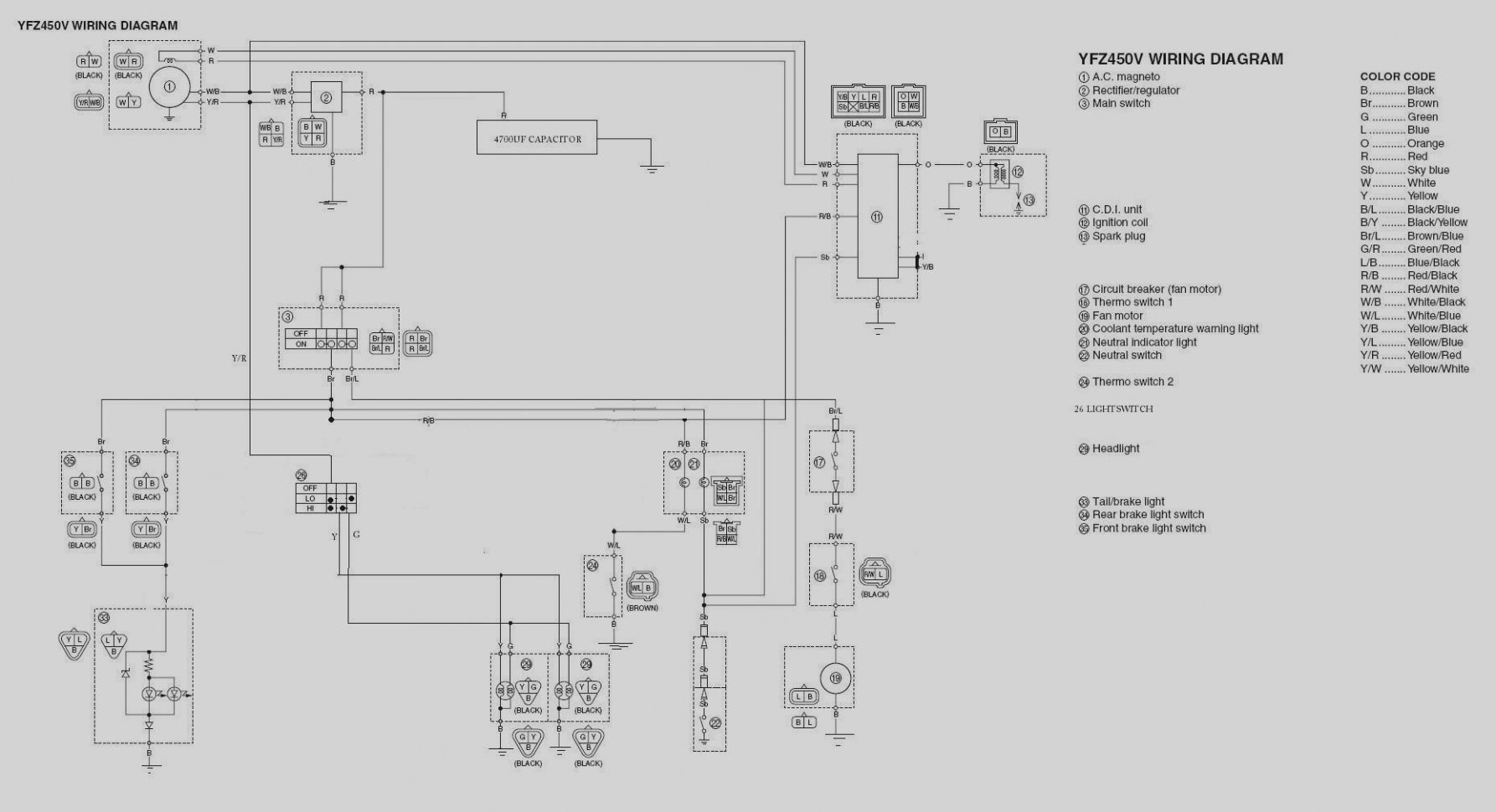 Pictures Yfz 450 Wiring Harness Diagram Gutted Diagrams Yamaha Best Of Wire Diagram Yamaha