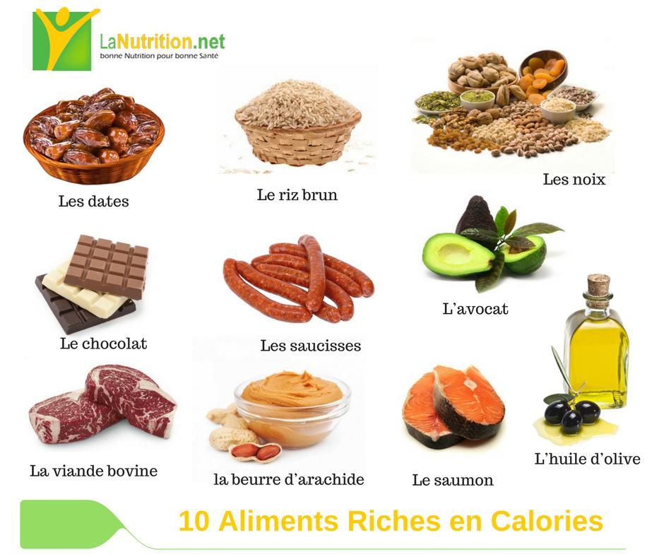 Image par LaNutrition.net sur Alimentation Saine ...