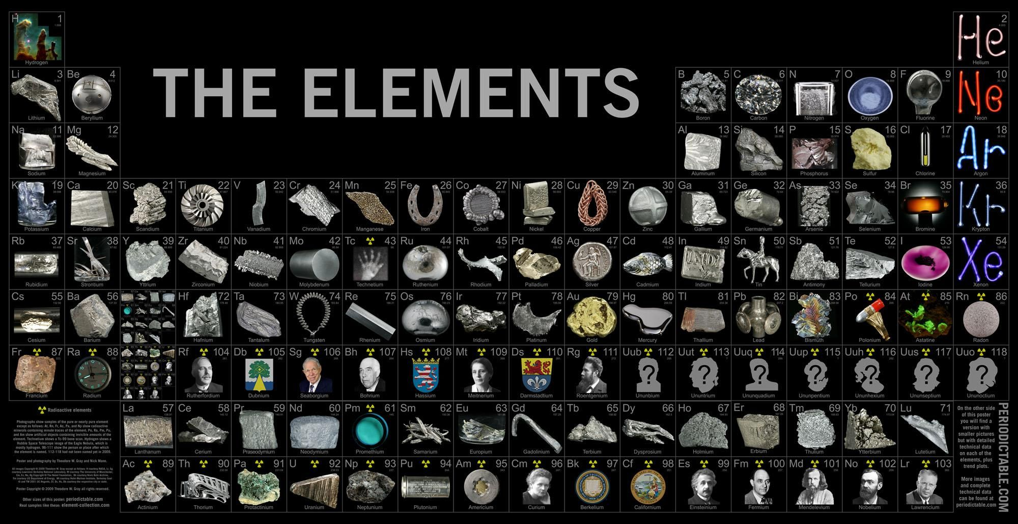 Periodic table other sciences pinterest periodic table periodic table gamestrikefo Gallery