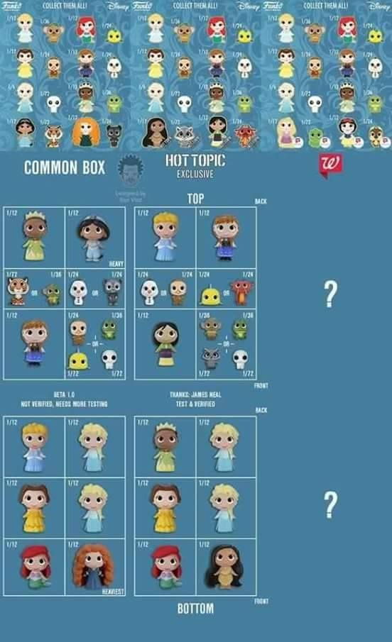 Layout Schematic For Funko Disney Princess Mystery Minis