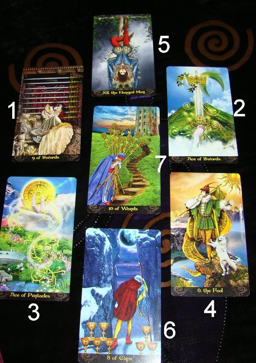 1. Saturn Karmic return, endings and time (what is ending in your life)  2. Mars Force and aggression, ambition & competition.  Perspective of the ego/self.  (What is in conflict or imbalanced in your life?)  3. Venus Love and beauty, harmony and union. Perspective of bringing peace, harmony, inspiration. (Youremotional world/relationships).  4. Mercury The mind, intellect, word and wit.  The perspective of reason. (Your intellect and thoughts).
