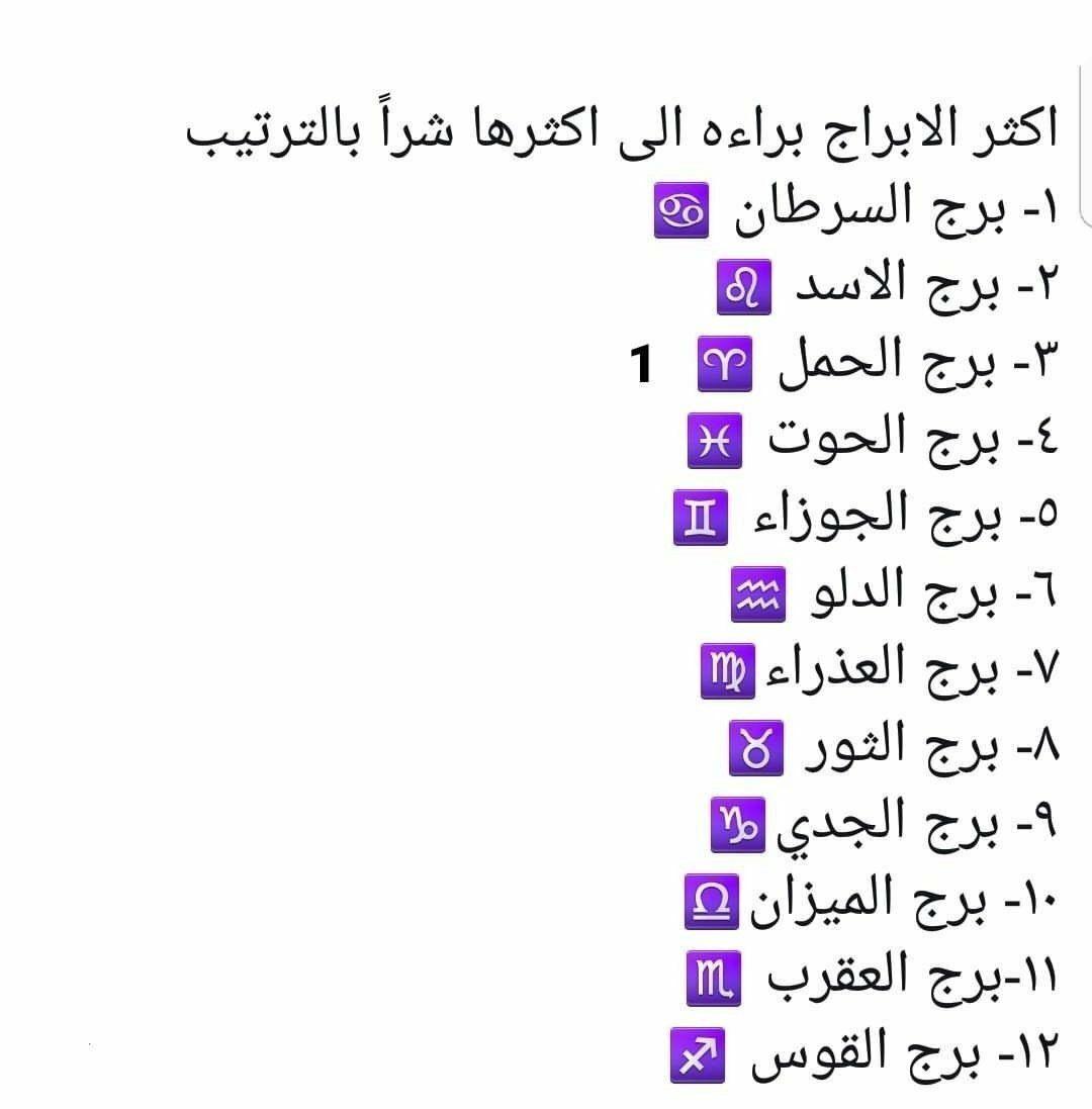 أكثر الأبراج براءة وأكثرها شرا بالترتيب Movie Quotes Funny Leo Zodiac Quotes Funny Arabic Quotes