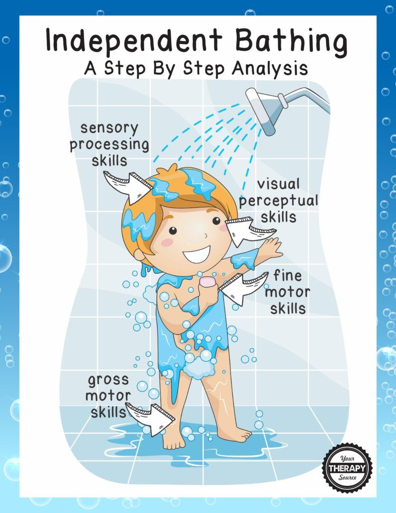 Task AnalysisIndependent Bathing In Children From Your Therapy