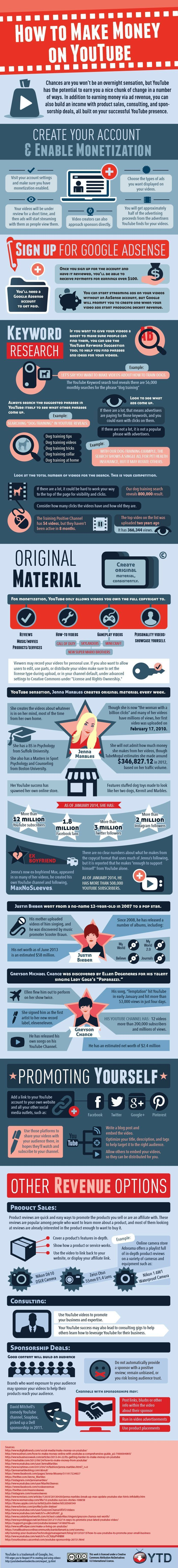 5 Simple Steps To Make Money With YouTube infographic