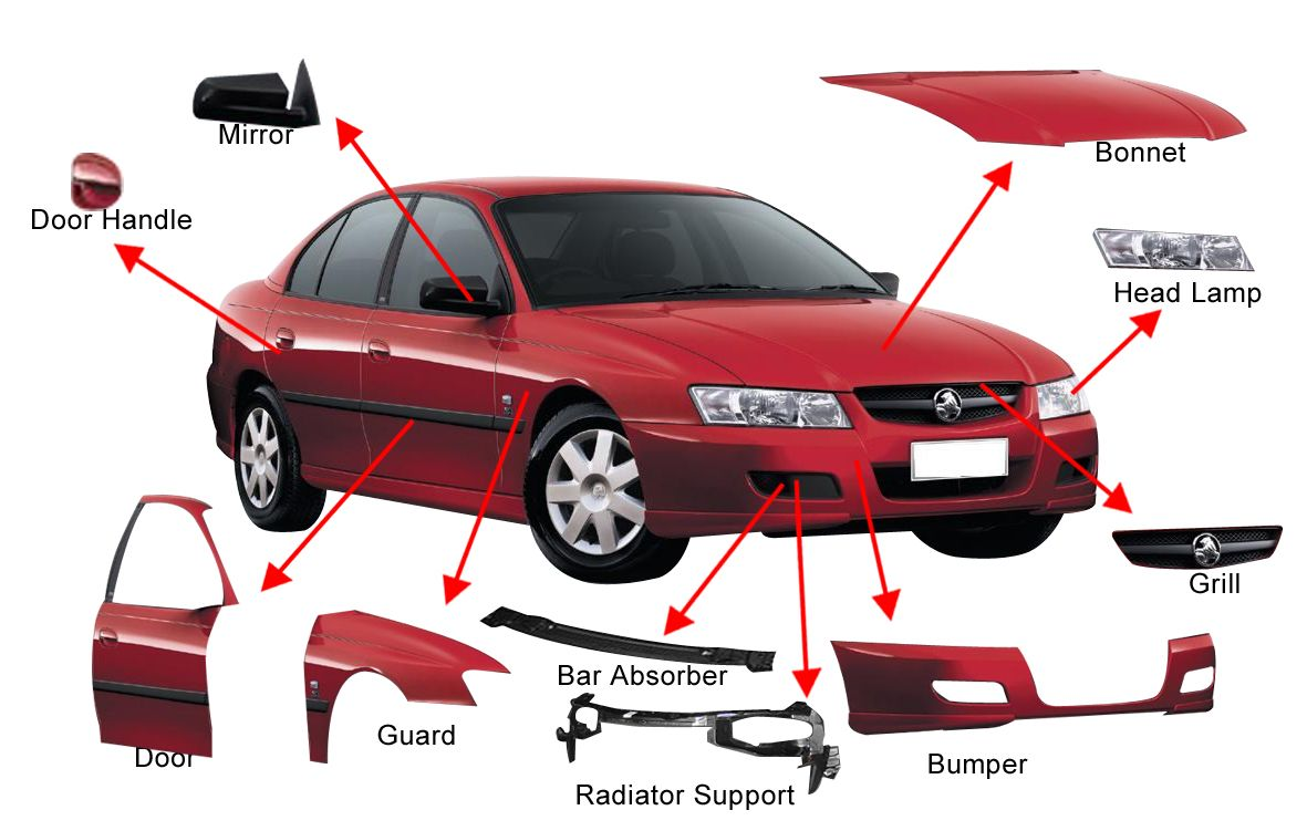 Why should I buy second hand car parts? | Auto spares, Cars and Vehicle