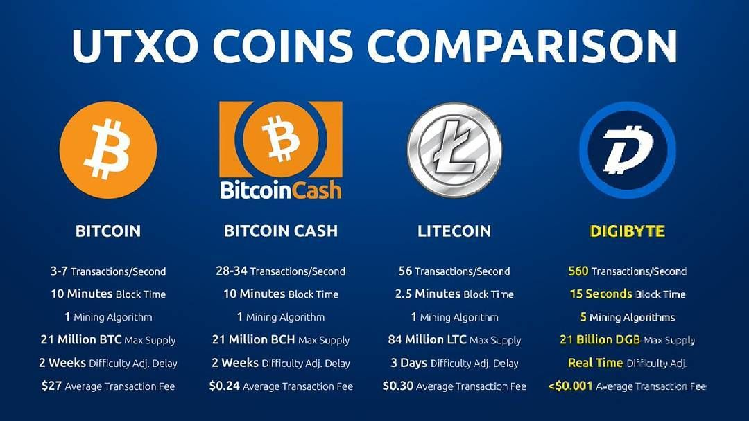 cryptocurrency prices digibyte