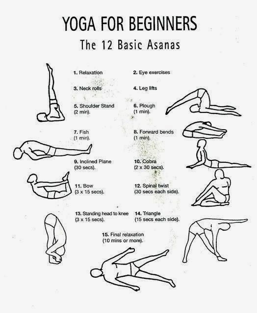 12 Basic Asanas Diary Of A Fit Mommy All About Yoga
