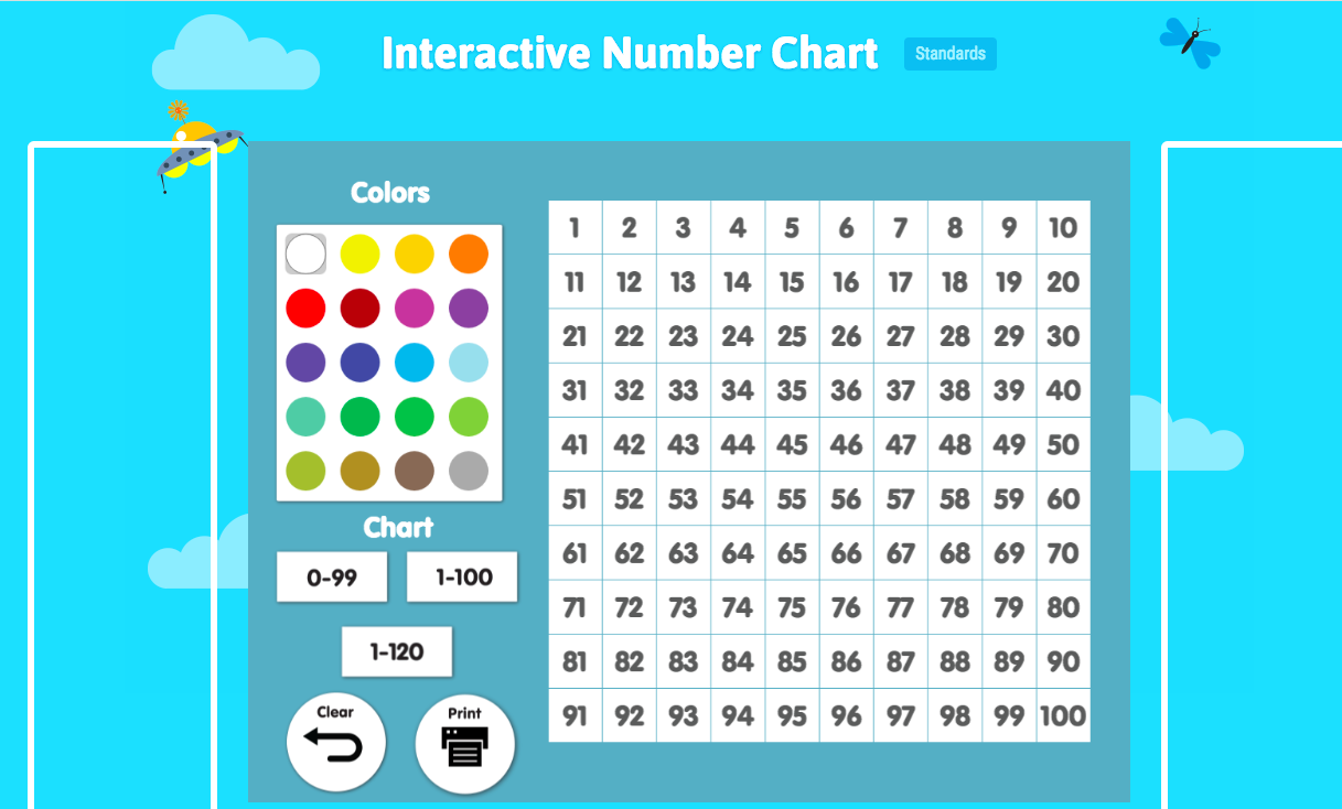 Online interactive 100s chart | K-6 Maths: Anything but worksheets ...