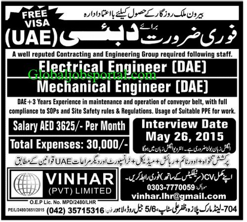 Electrical Engineer, Mechanical Engineer Jobs in UAE   - mechanical engineer job description
