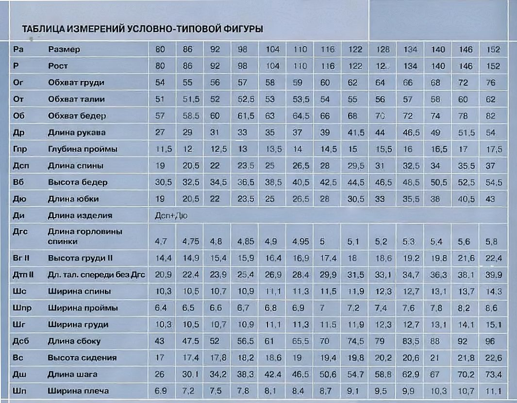 Таблица взрослых размеров по вязание
