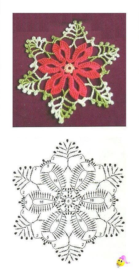 sexy-crochet.com_esquemas_de_flores_6 | Reciclaje | Pinterest ...