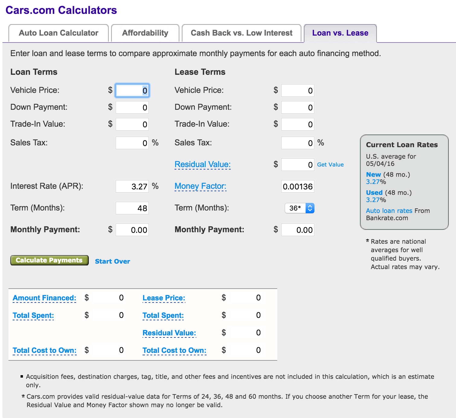 car payment calculator with trade in and down payment