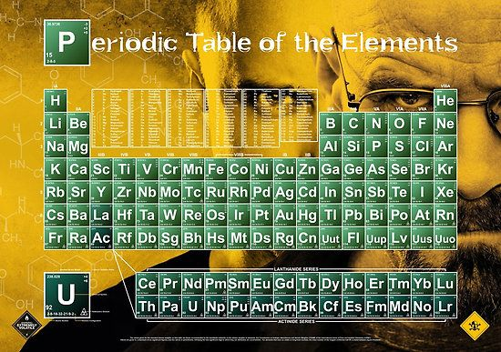 Beautiful periodic table of the elements inspired by Breaking Bad - new periodic table download