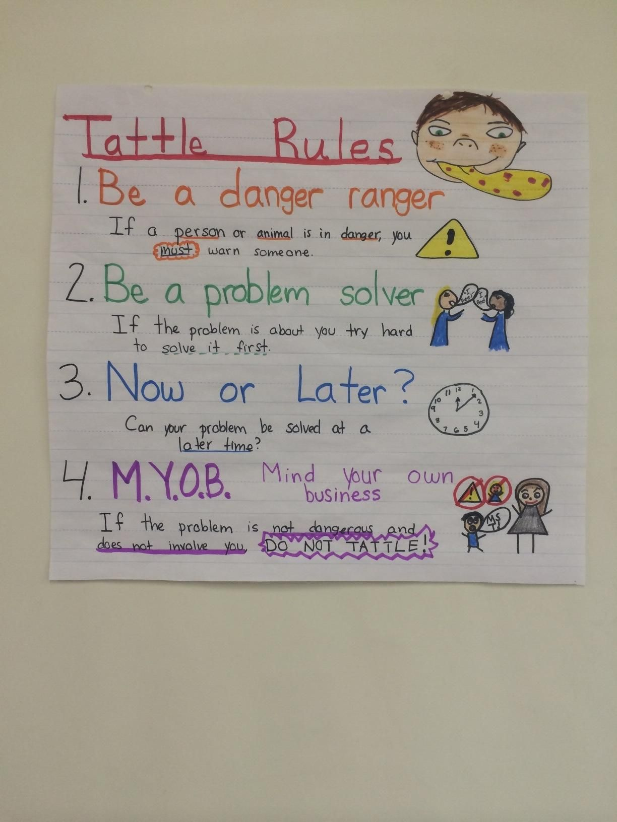 Tattle Vs Telling Worksheet Printable Worksheets And Activities For Teachers Parents Tutors And Homeschool Families