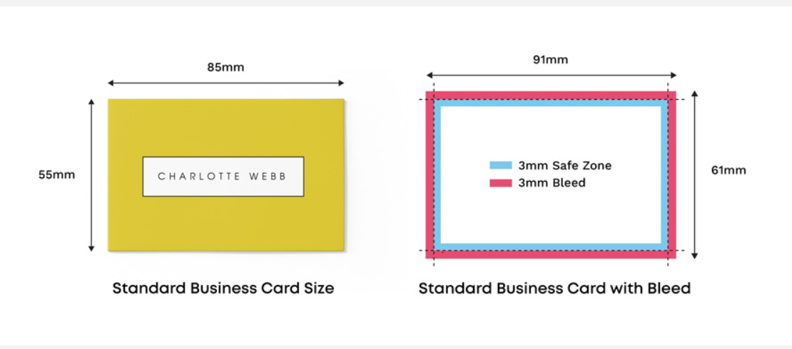Business Card Font Size Business Card Fonts Business Card Infographic Create Business Cards