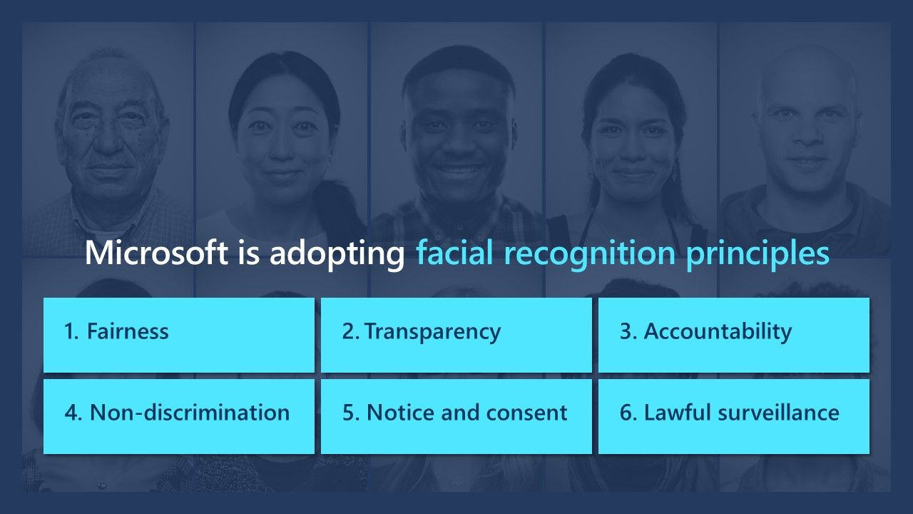 Microsoft Calls On Companies To Adopt A Facial Recognition Code Of